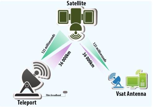 HDIW Satellite EN